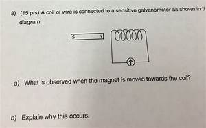 Solved  A Coil Of Wire Is Connected To A Sensitive Galvano