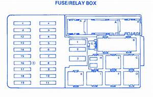Ford Maverick 1991 Fuse Box  Block Circuit Breaker Diagram