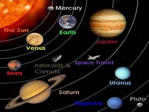 Solar System Planets In Order Of Distance From Sun - Pics ...