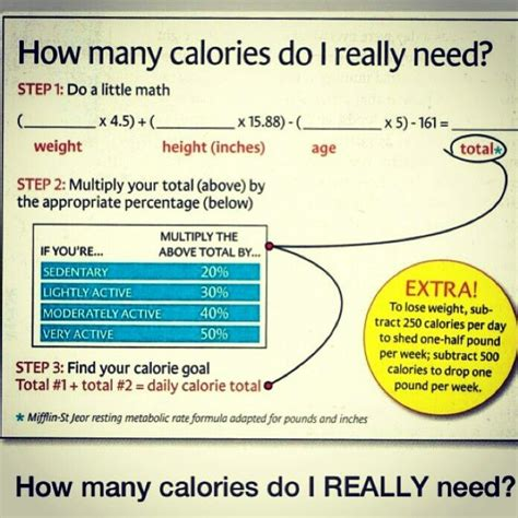 how many calories should i eat gluten free diet with
