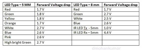 Led Zener Diode Design Note Mohan Electronics Blog