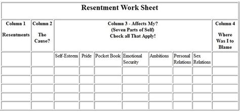 8 Best Images Of Celebrate Recovery 12 Steps Worksheets  Marzano Effort And Achievement Rubric