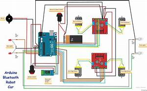 Bt Car Wiring Diagram Sibf9glxb9