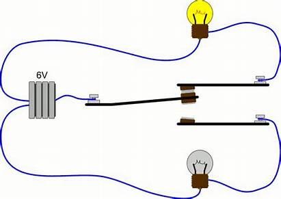 Relay Electrical Nc Relays Kontak Animation Working