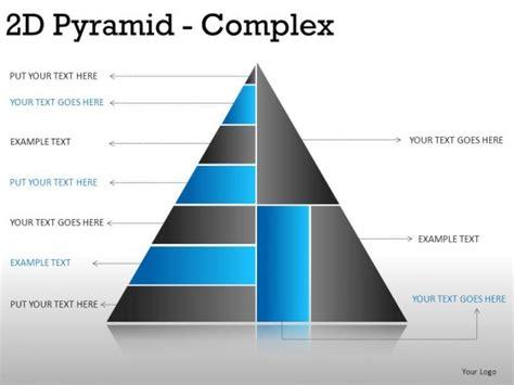 pyramid complex powerpoint