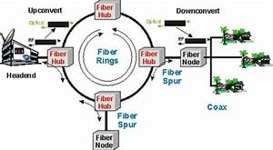Fiber Optic Solutions - 6  40