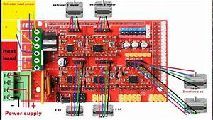 3d Printer Control Boards  U2013 Gr33nonline