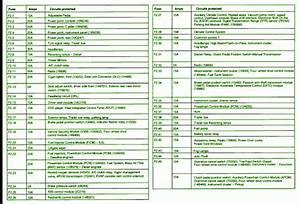 2003 Ford F250 Fuse Box Diagram