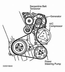 Wiring Diagram Honda Civic 2000 Español