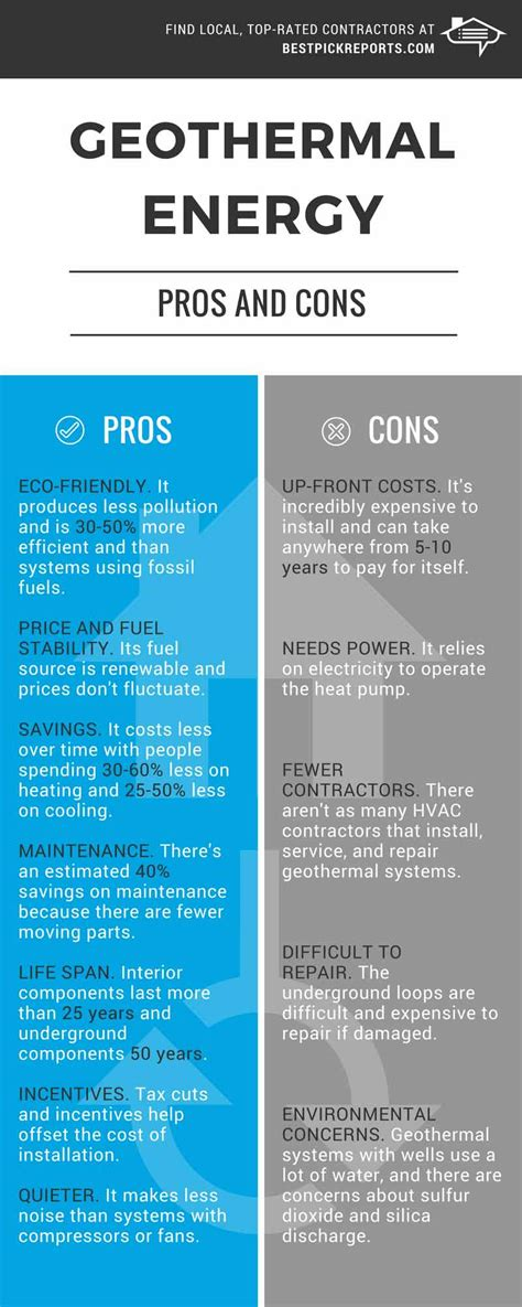 Geothermal Energy Pros And Cons  Best Pick Reports
