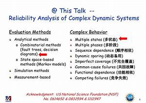 Efficient Combinatorial Models For Reliability Analysis Of Complex Dy U2026
