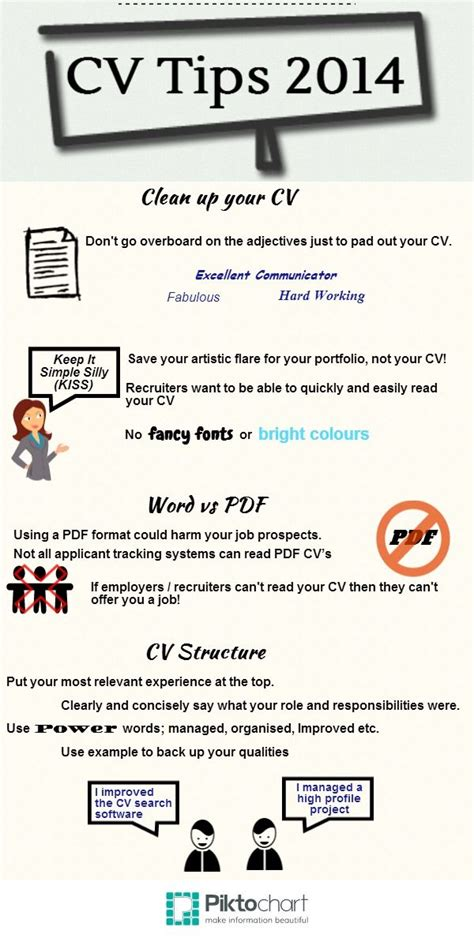 top 25 best cv tips ideas on resume builder