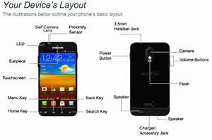 Samsung Epic 4g Touch User Manual Leaks  Offering 150