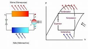 Temperaturdifferenz Berechnen : ratioservice hydraulischer abgleich von heizung und k lteanlagen mit mywarm ~ Themetempest.com Abrechnung