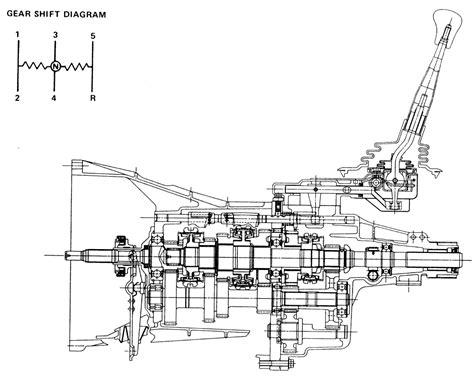 92 Chevy 1500 Transmission Diagram by Repair Guides Manual Transmission Manual