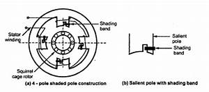 shaded pole induction motor electrical engineering With copyright c2014 threephase alternating current motors