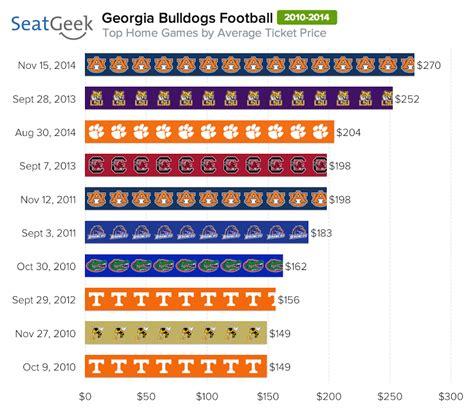30+ Georgia Auburn Tickets  Images