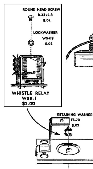 Tips Fixing Tender Whistle Gauge Railroading