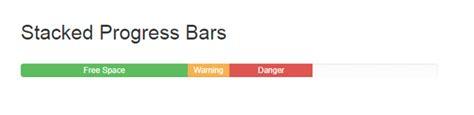 bootstrap progress bars itutorials