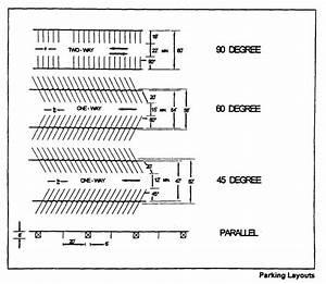 Place De Parking Dimension : street parking dimension google search construction pinterest storage facilities ~ Medecine-chirurgie-esthetiques.com Avis de Voitures