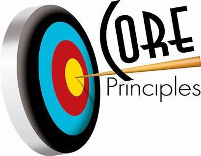 Principles Core Systems Iadi Deposit Insurance Revised