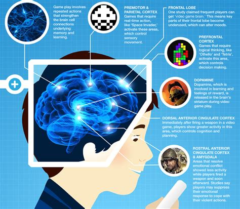 Playing Video Games Is Good For Your Brain  Here's How