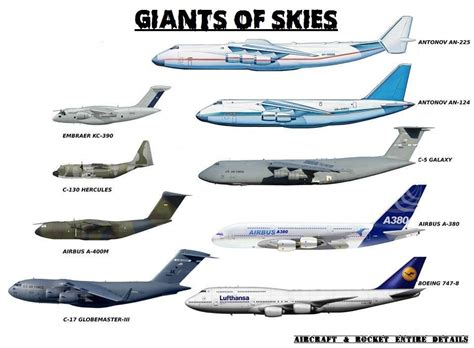 The Giant Of Skies...all Types Of Airplane Flown In The