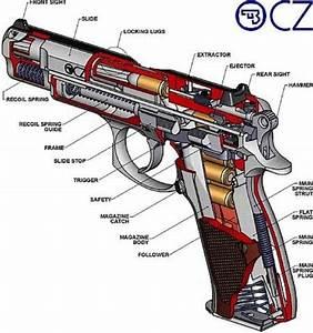 Armory Classic  U2014 Pistol Cz75  U2014 Encyclopedia Of Safety