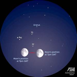 Find planet Uranus close to the Moon on the night of 22 ...