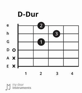 gitarre spielen schwer