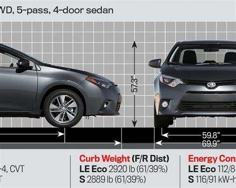 Toyota Corolla Dimensions by 2014 Toyota Corolla Le Eco Dimensions Photo 421