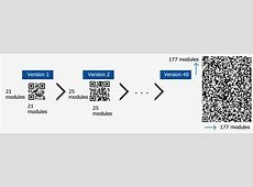 Information capacity and versions of QR Code QRcodecom