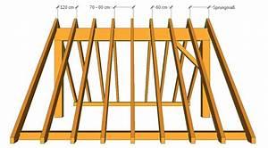 Dach Berechnen Formel : dachsparren 6 fakten die du wissen solltest baubeaver ~ Themetempest.com Abrechnung