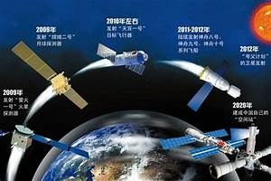 China Unveils Rival to International Space Station ...