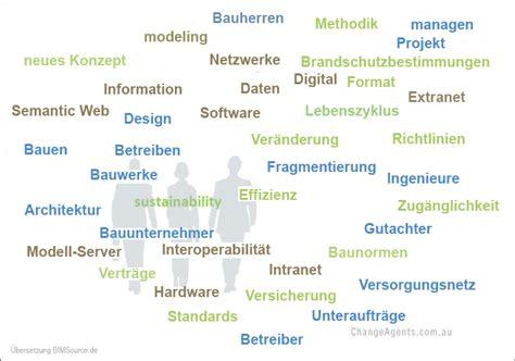 Europaeische Plattform Zum Thema Bim by Wiederkehrende Themen Bim Bim In Deutschland Bim