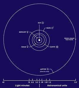 Solar System Exploration: Multimedia: Gallery: Inner ...