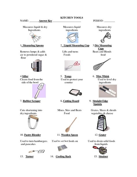 Kitchen Equipment Names And Uses by Kitchen Tools Names 2014 Best Kitchen Design Tools
