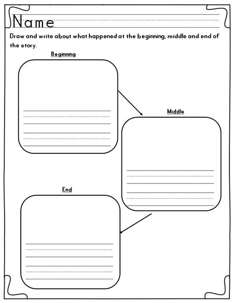 Three Bubble Graphic Organizer Template by Lmn Tree The Importance Of Graphic Organizers In The
