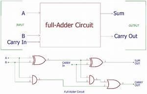 How Does A Computer  U201cunderstand U201d Machine Code