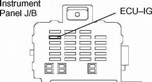 2001 Toyota Sequoia Fuse Box  Toyota  Auto Wiring Diagram