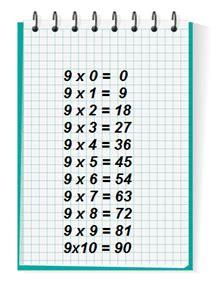 multiplication table de 9 tables de multiplication de 8 et 9