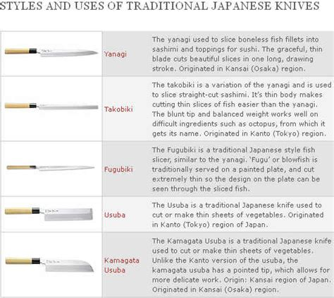 different kinds of kitchen knives sushi knife or sashimi knife what 39 s the difference