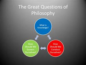 The 3 Big Questions Of Philosophy