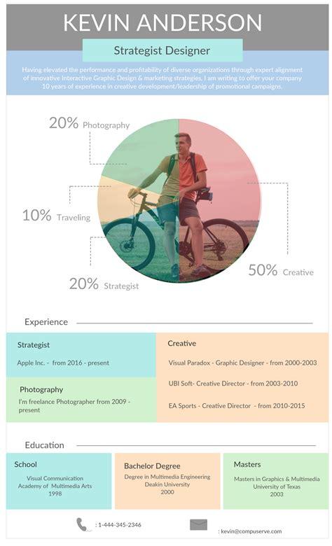 create visual resume from linkedin visualcv cv