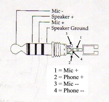 what is the procedure to connect the headphones in a breadboard quora