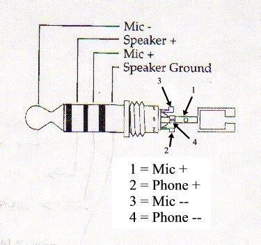 procedure  connect  headphones