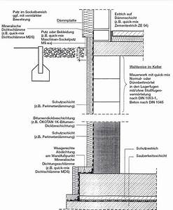 Kellerwand Außen Abdichten : kellerwandabdichtung mit dem system von quick mix ~ Lizthompson.info Haus und Dekorationen
