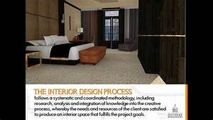 definition of interior design youtube With interior decoration design meaning