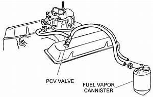 1989 Ford F250 Fuel Filter Location