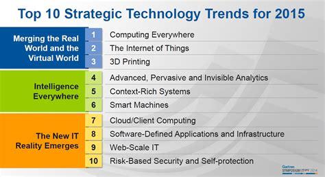 gartner reveals top 10 strategic technology trends for 2015